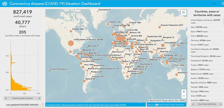 CDC - COVID-19 situation dashboard | Image