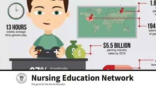 Image for Gamification In Nurse Education